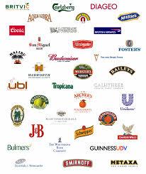 Restaurant Name And Logo Famous Food Logos Automotive Car Center