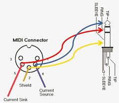 3 5 mm to xlr wiring diagram wikishare