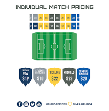 First Place Jacksonville Armada Gear And Game May 6th