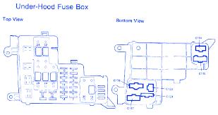 honda accord lx 1987 under hood fuse box block circuit breaker 1996 honda accord lx fuse box diagram honda accord lx 1987 under hood fuse box block circuit breaker diagram