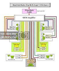 bmw 335i wiring diagram wiring diagram structure bmw 335i wiring diagram wiring diagram for you 2008 bmw 335i battery wiring diagram 2007 bmw