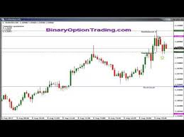 Downside Strategies Bot Finance Roblox Currency Option Trade SpqYaWZ