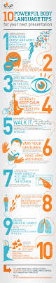 body language tips for presentations infographic best  body language presentations