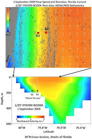 Florida Depth Chart 2009 A Top Bathymetric Chart Offshore Se Florida With Hycom