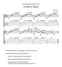 Guitar Arpeggios Chart Pdf