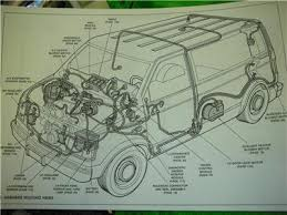 1990 gmc fuse box diagram 1990 wiring diagrams