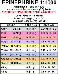 Adult Drug Reference Dopamine Drip Chart Pediatric Drug