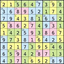 Sudoku Puzzel Solver Code Golf Build A Killer Sudoku Solver Programming Puzzles
