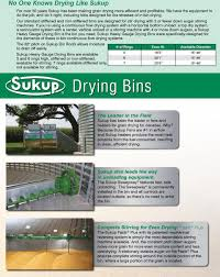 sukup auger down wiring diagram wiring library our standard stiffened and non stiffened bins are designed for stir drying 3 or