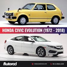 Honda Civic Design Evolution