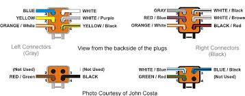 harman kardon harley davidson radio wiring diagram images marquis vision wiring diagram image get