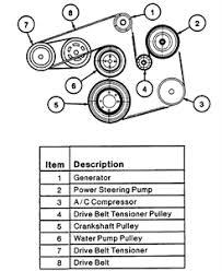 solved serpinteen belt diagram 1995 ford windstar fixya serpinteen belt diagram 1995 ford windstar 3 8l e7b777c gif