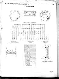 jeep wrangler instrument cluster jedi com section 8e description and troubleshooting