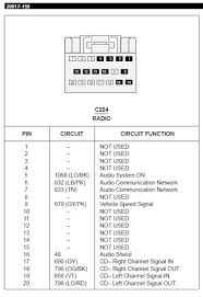 97 f150 radio wiring diagram 97 wiring diagrams online