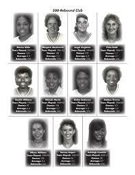 2013-14 UTSA Women's Basketball Media Guide by UTSA Athletics  Communications - issuu