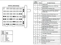 2007 ford van fuse diagram bookmark about wiring diagram • e 350 fuse diagram wiring diagram library rh 5 10 bitmaineurope de 2007 ford econoline fuse