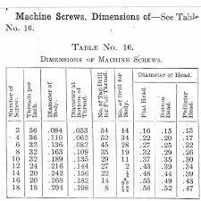 Machinist Handbook Thread Chart Model T Ford Forum Obsolete Threads Finally A Reliable