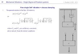 Mechanical Vibrations All Slides