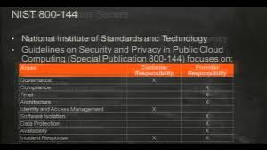 AWS re: Invent SEC 102: Security and Compliance in the AWS Cloud