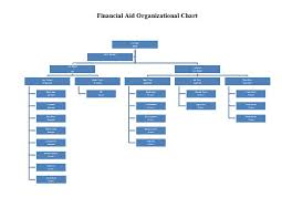 Download Picture Organizational Chart Template For Powerpoint 40 Free Organizational Chart Templates Word Excel