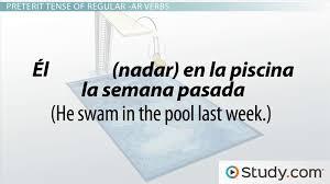 Conjugating Regular -AR Verbs in the Preterite in Spanish - Video ...