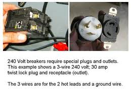how to install a 240 volt circuit breaker 240 volt plugs