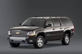 Temple Hills Chevrolet Suburban For Sale | Used Chevrolet Suburban ...
