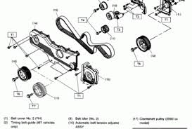 subaru outback headlight wiring diagram wiring diagram 2003 subaru outback radio wiring diagram and description 2001 subaru forester headlight