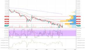 Gahc Stock Price And Chart Otc Gahc Tradingview