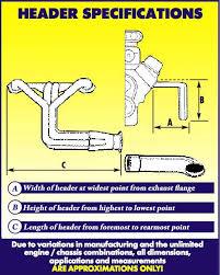 Exhaust Header Size Chart Garage Sale Tru Ram_ Small Block Chevy Exhaust Manifolds
