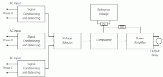 read aircraft wiring diagram manual wiring diagram Aircraft Wiring Diagram wiring diagram read and draw diagrams readingrat aircraft wiring diagram manual