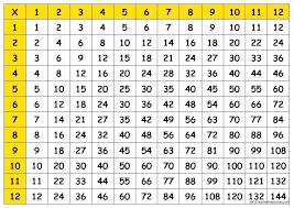 Free Printable Multiplication Csdmultimediaservice Com