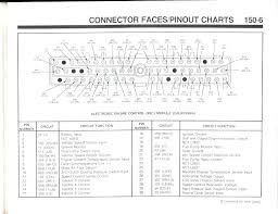 ford mondeo audio wiring diagram cool ford puma wiring diagram ideas ford mondeo audio wiring diagram ford fiesta car stereo wiring diagram ford fiesta stereo wiring diagram