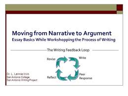 moving from narrative to persuasion essay basics while  moving from narrative to argument essay basics while workshopping the process of writing dr l