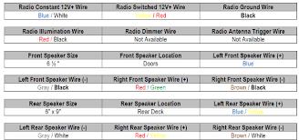 honda accord stereo wiring diagram Car Speaker Wiring Diagram honda accord radio wiring diagram 2000 wiring diagram car audio speaker wiring diagram