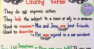 Linking Verbs Anchor Chart Crafting Connections