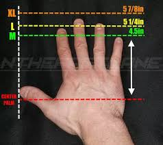 Disposable Nitrile Gloves Easy Sizing Chart Nthefastlane