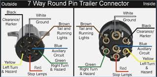 wiring diagram for 7 pin round trailer plug wiring diagram user 7 round plug wiring diagram wiring diagram expert wiring diagram for 7 pin round trailer plug