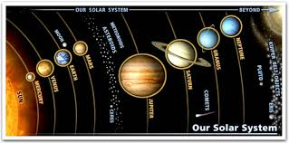 mouseover the words to learn more about the planets in the solar system