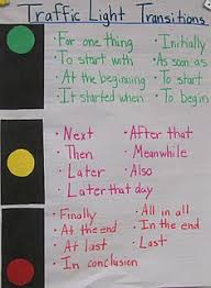 Transistion Words Transition Words Welcome To English Step 3 4 Spring 2015