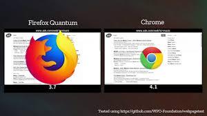 Firefox Quantum (Beta) vs Chrome - YouTube
