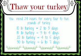 Turkey Thawing Chart How Long Does It Take To Defrost A Frozen Turkey