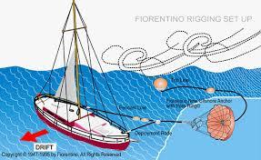 Sea Anchor And Para Anchor Questions