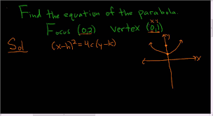 finding the equation of the parabola given the focus and vertex example 2 you