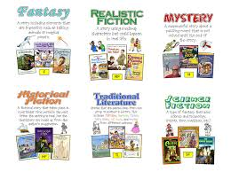 Reading Genres Printable Charts Reading Genre Records And