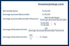 Sales Per Day Formula Average Collection Period Definition Average Collection