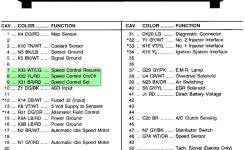 twister gt150 iir service manual pertaining to twister howhit 150cc wiring diagram at Hammerhead Gt 150 Wiring Diagram