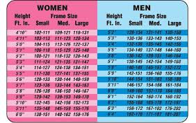 Healthy Weight Scale Height To Weight Chart Weight For