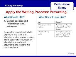 after reading key traits writing workshop persuasive essay  after readingwriting workshop apply the writing process prewriting persuasive essay what should i do