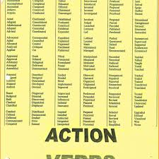 Action Verb List For Resumes And Cover Letters Action Verbs For Resume Words Resumes By Categorynd Cover Letters 23